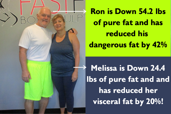 results-after-fast-fit-fir-review-blog
